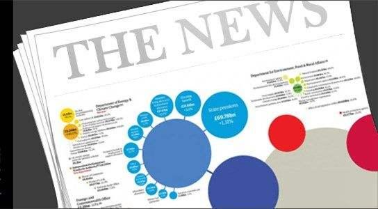 新闻与传播资料